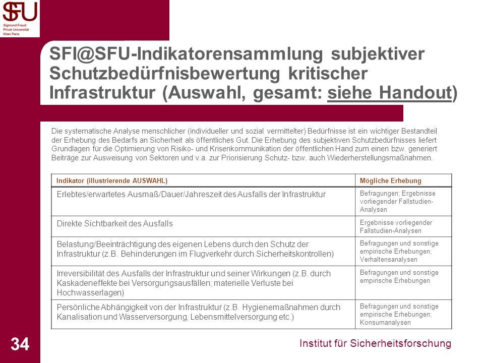 SFI@SFU-Indikatorensammlung subjektiver Schutzbedürfnisbewertung kritischer Infrastruktur (Auswahl, gesamt: siehe Handout)