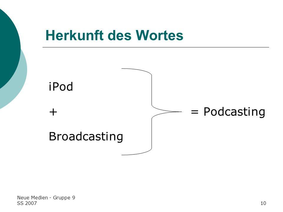Herkunft des Wortes iPod + = Podcasting Broadcasting