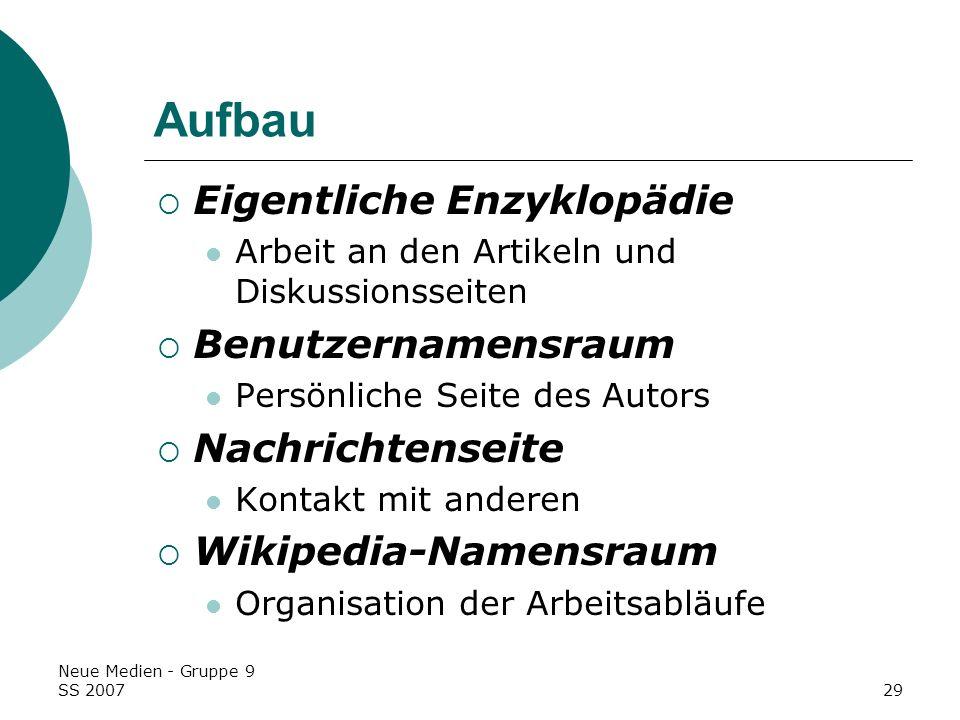 Aufbau Eigentliche Enzyklopädie Benutzernamensraum Nachrichtenseite