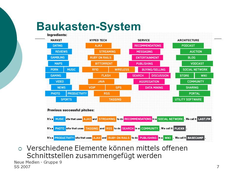 Baukasten-System Verschiedene Elemente können mittels offenen Schnittstellen zusammengefügt werden.