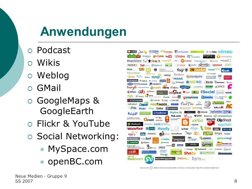Anwendungen Podcast Wikis Weblog GMail GoogleMaps & GoogleEarth