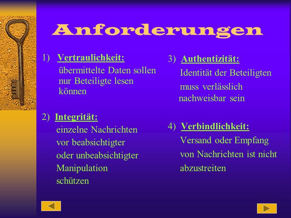 Anforderungen 1) Vertraulichkeit: