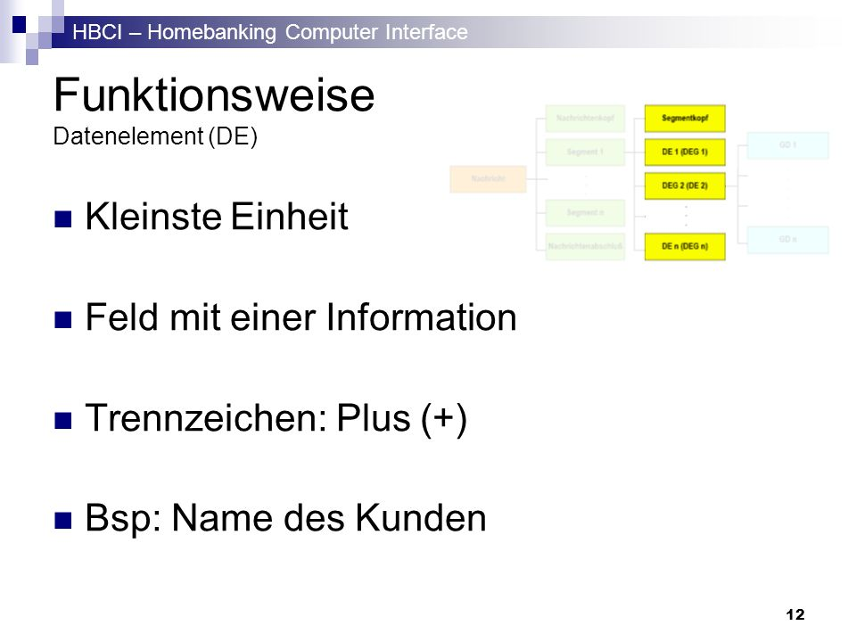 Funktionsweise Datenelement (DE)