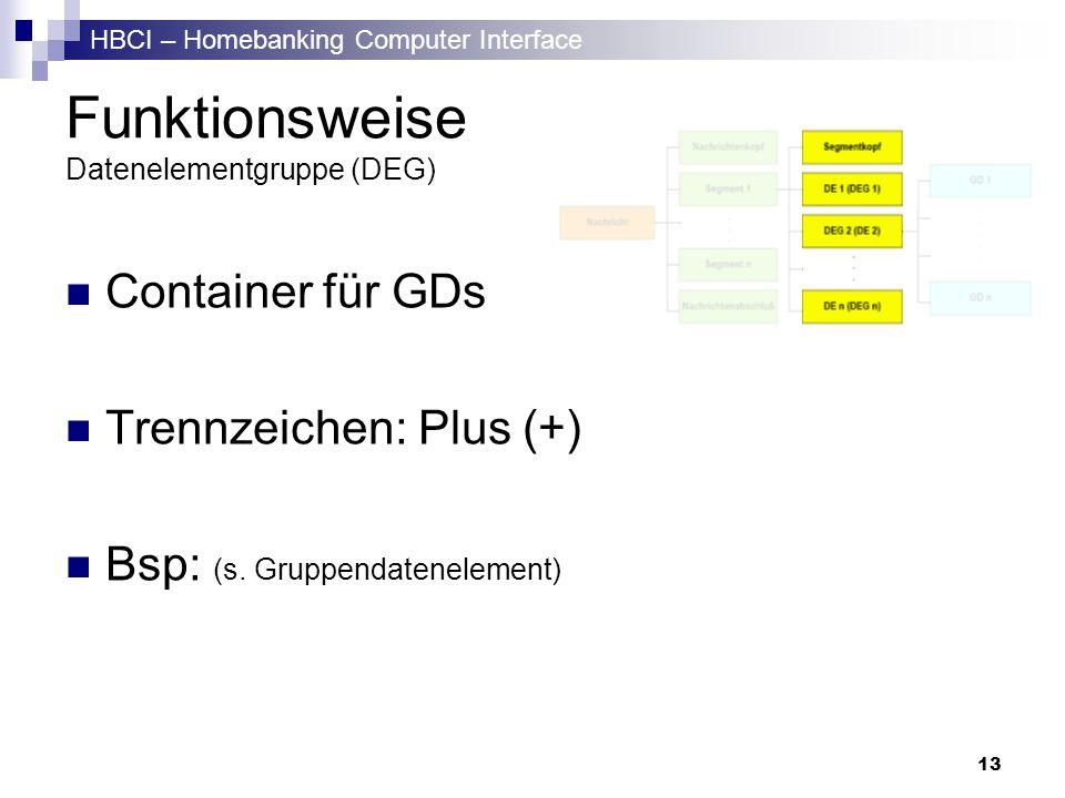 Funktionsweise Datenelementgruppe (DEG)