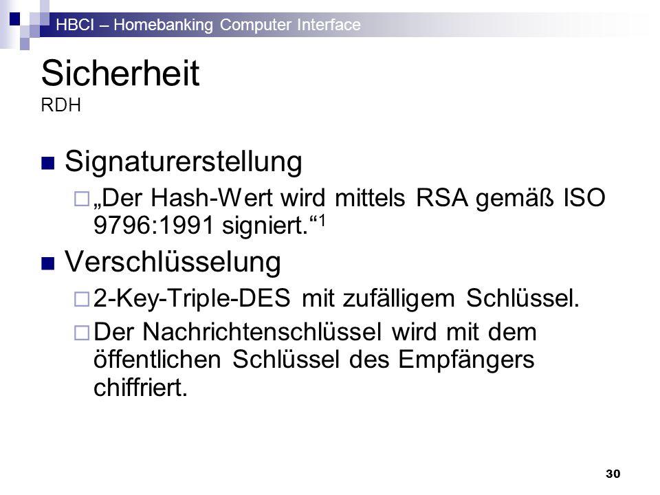 Sicherheit RDH Signaturerstellung Verschlüsselung
