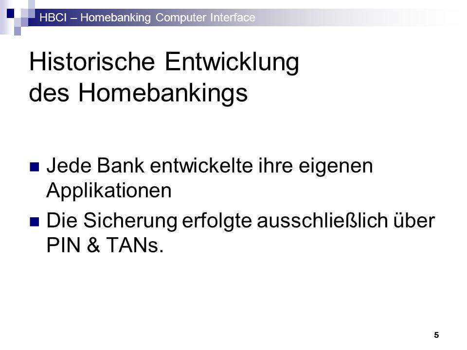 Historische Entwicklung des Homebankings