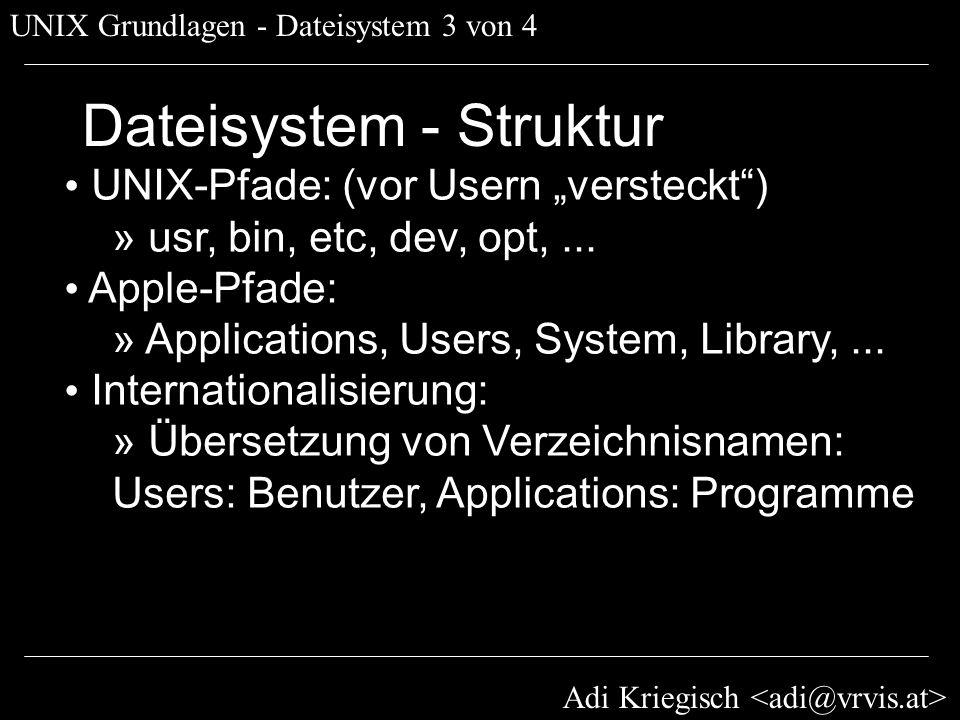 Dateisystem - Struktur