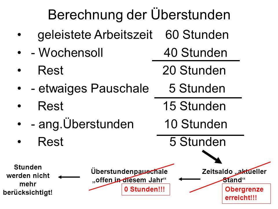 Berechnung der Überstunden