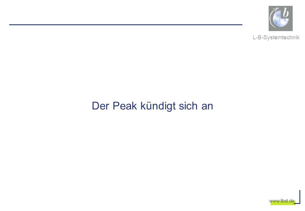 Der Peak kündigt sich an