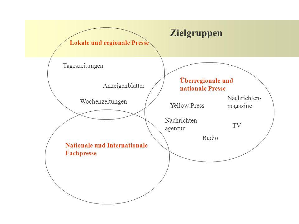 Zielgruppen Lokale und regionale Presse Tageszeitungen
