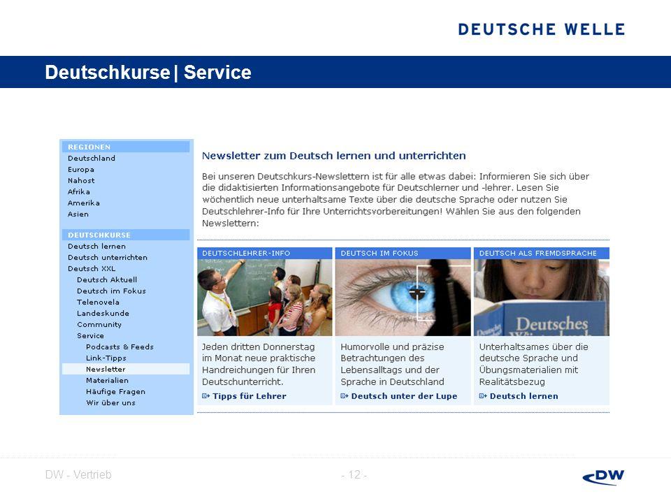 Deutschkurse | Service