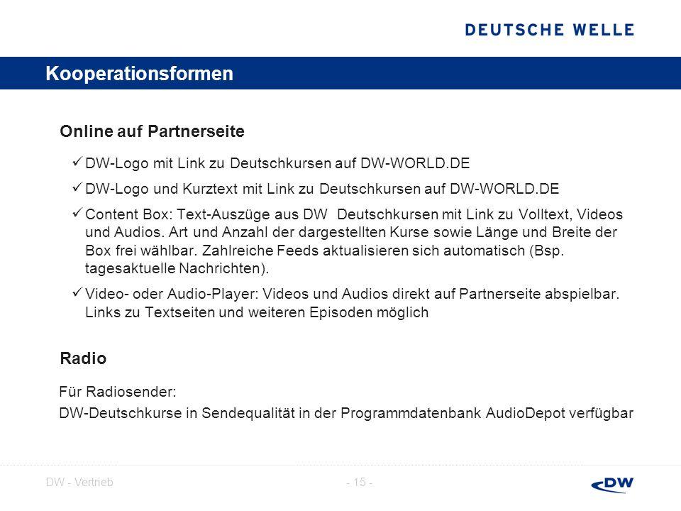 Kooperationsformen Online auf Partnerseite Radio Für Radiosender: