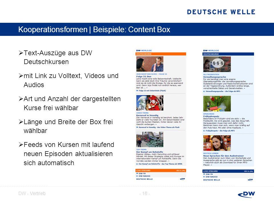 Kooperationsformen | Beispiele: Content Box