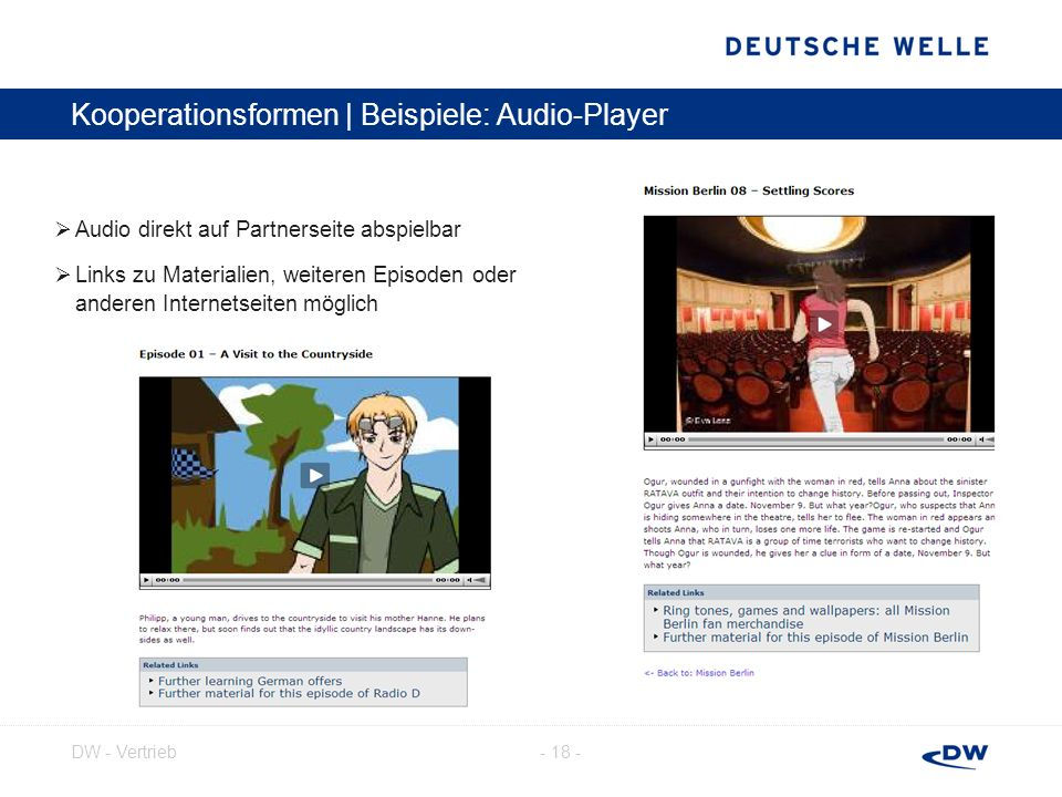 Kooperationsformen | Beispiele: Audio-Player