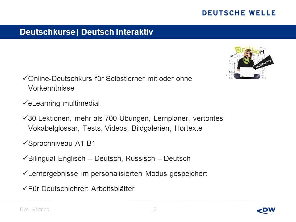 Deutschkurse | Deutsch Interaktiv