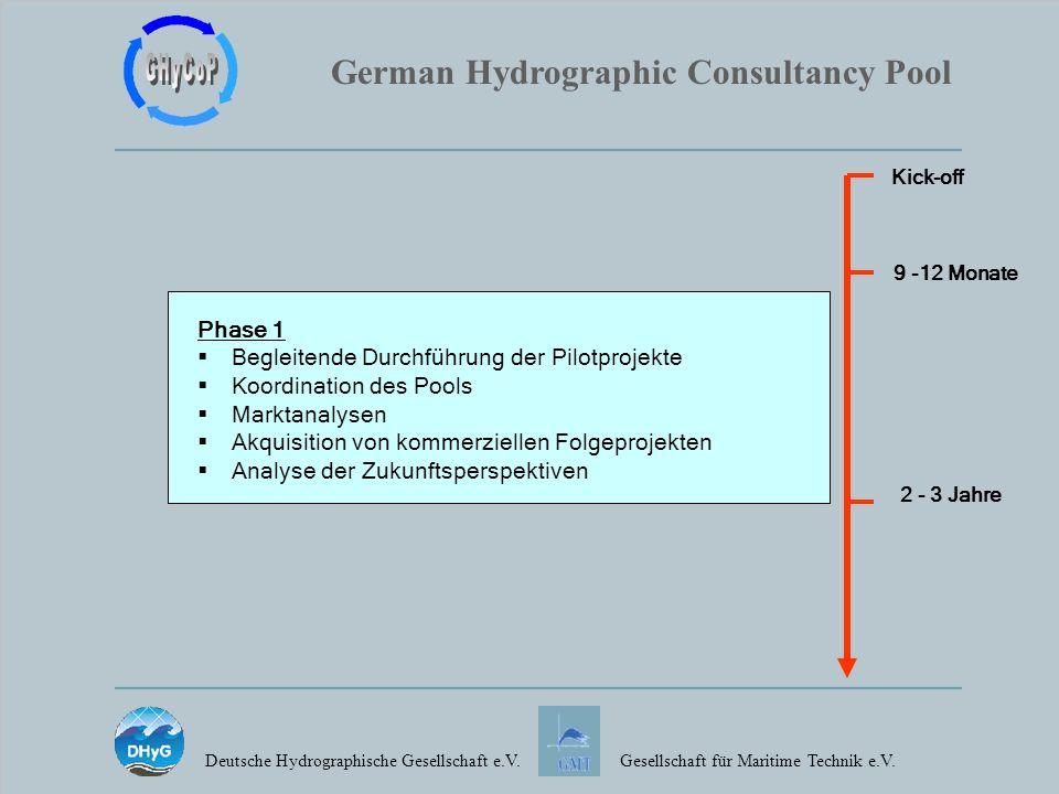 Begleitende Durchführung der Pilotprojekte Koordination des Pools