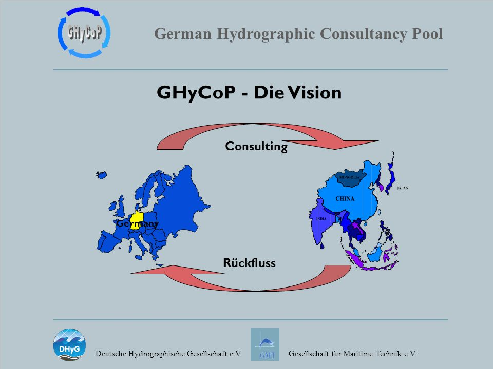 GHyCoP - Die Vision Consulting Germany Rückfluss