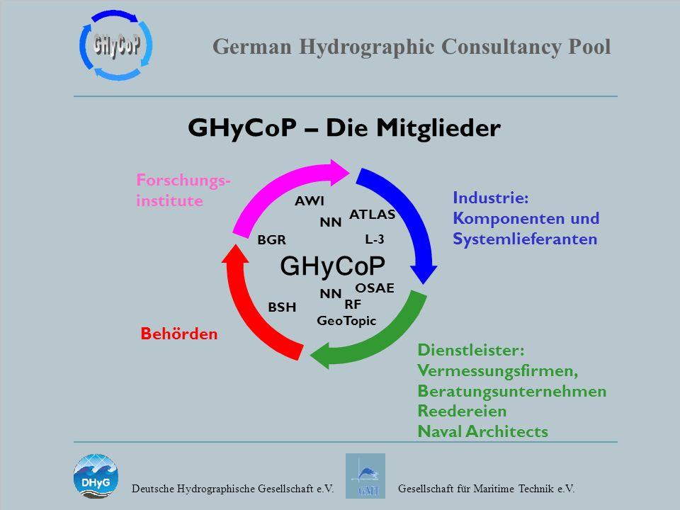 GHyCoP – Die Mitglieder