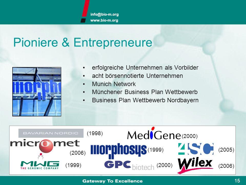 Pioniere & Entrepreneure