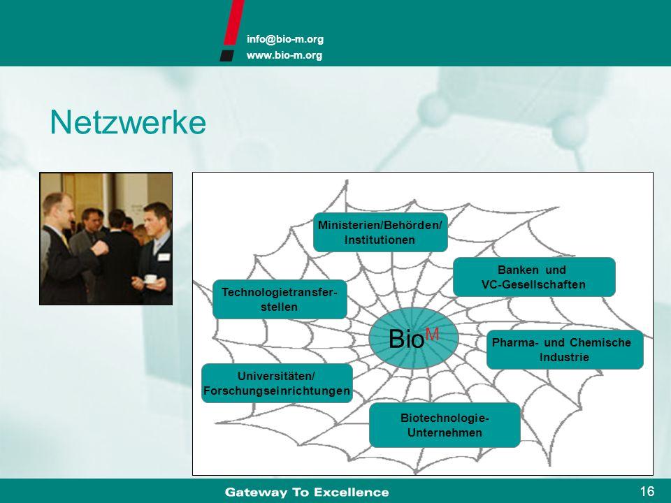 Netzwerke BioM Ministerien/Behörden/ Institutionen