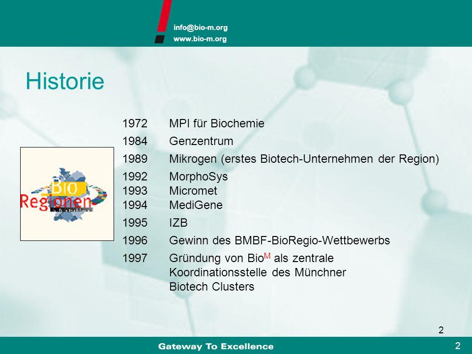 Historie 1972 MPI für Biochemie 1984 Genzentrum