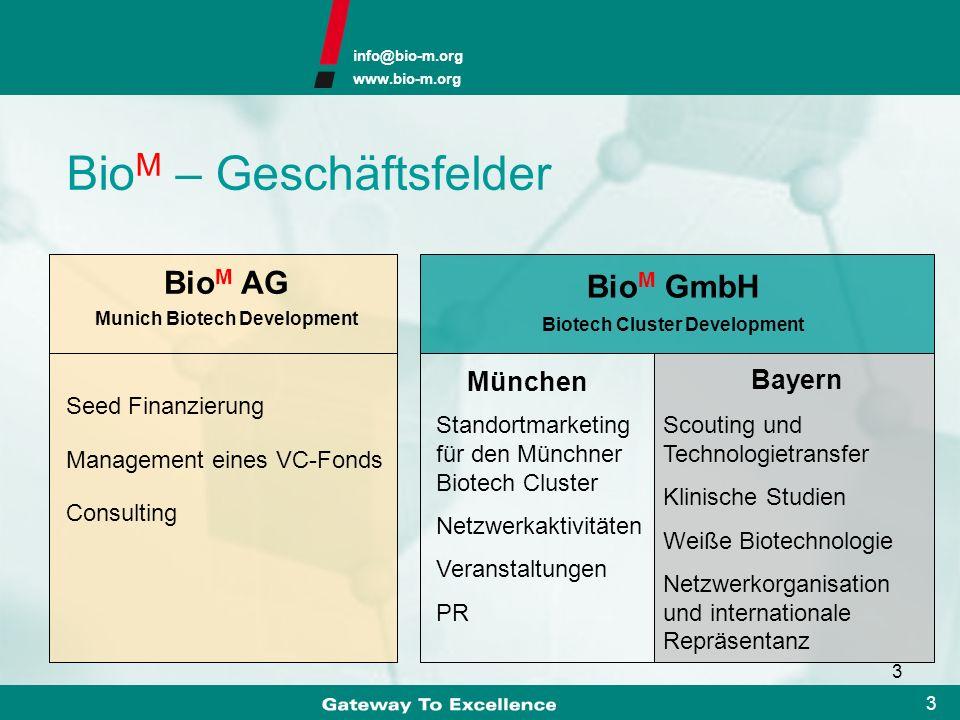 BioM – Geschäftsfelder