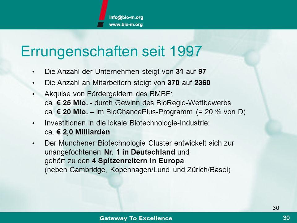 Errungenschaften seit 1997