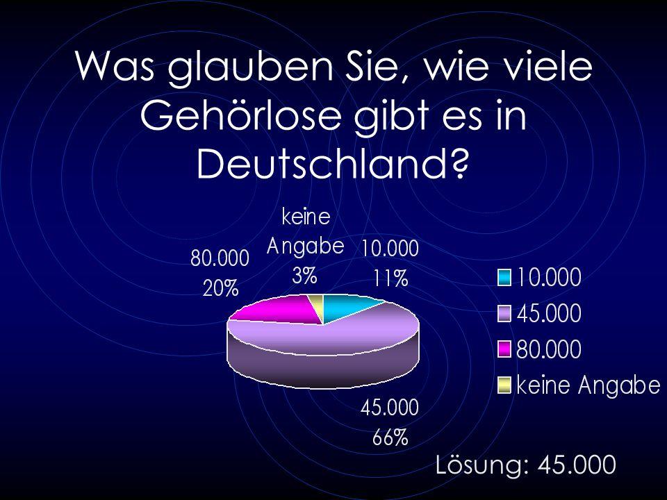 Was glauben Sie, wie viele Gehörlose gibt es in Deutschland