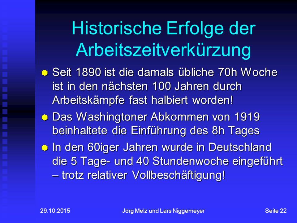 Historische Erfolge der Arbeitszeitverkürzung