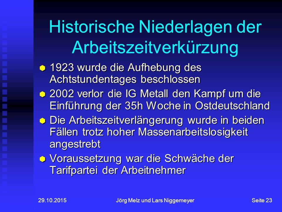 Historische Niederlagen der Arbeitszeitverkürzung