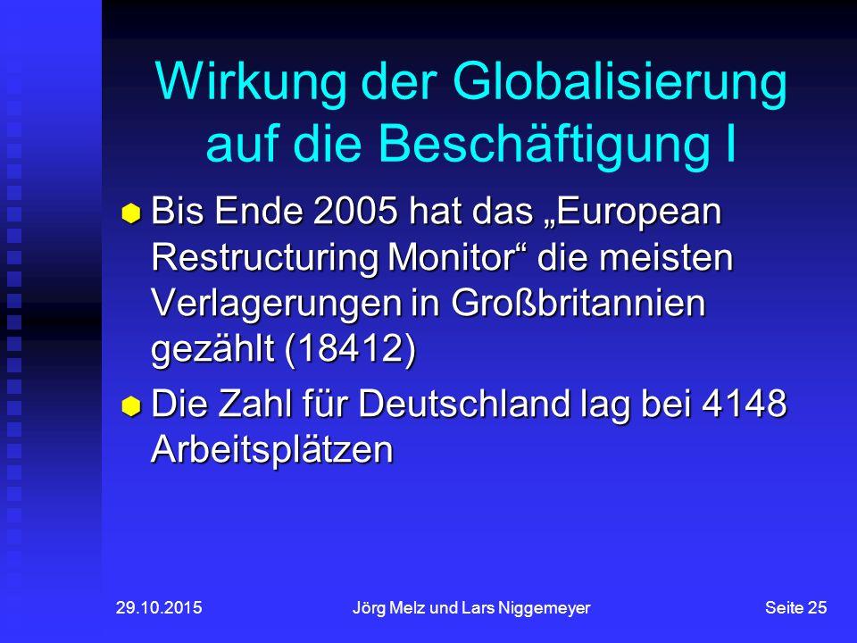 Wirkung der Globalisierung auf die Beschäftigung I