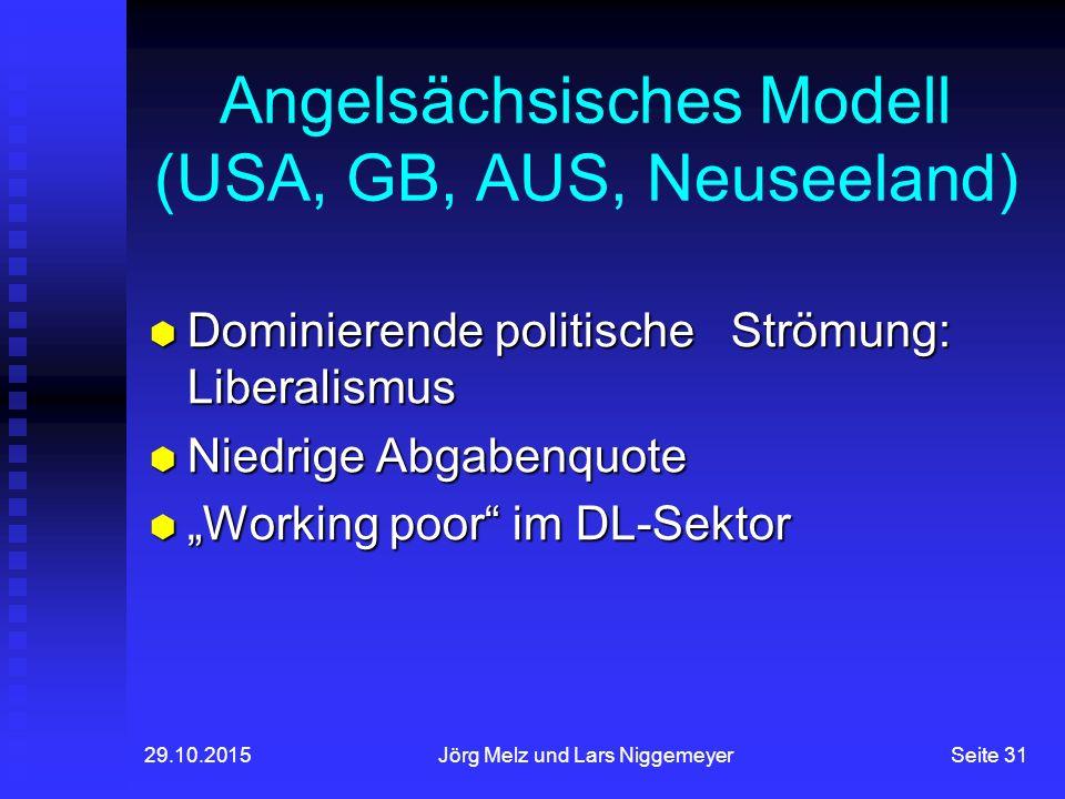 Angelsächsisches Modell (USA, GB, AUS, Neuseeland)