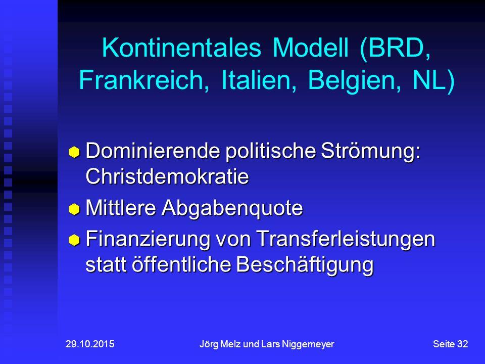 Kontinentales Modell (BRD, Frankreich, Italien, Belgien, NL)
