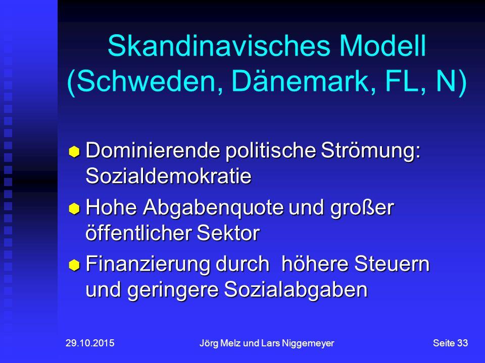Skandinavisches Modell (Schweden, Dänemark, FL, N)