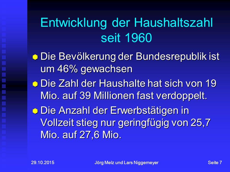 Entwicklung der Haushaltszahl seit 1960