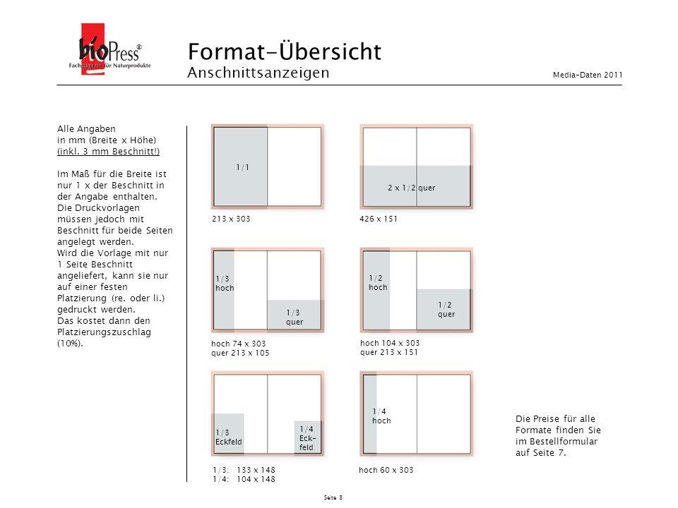 Format-Übersicht Anschnittsanzeigen