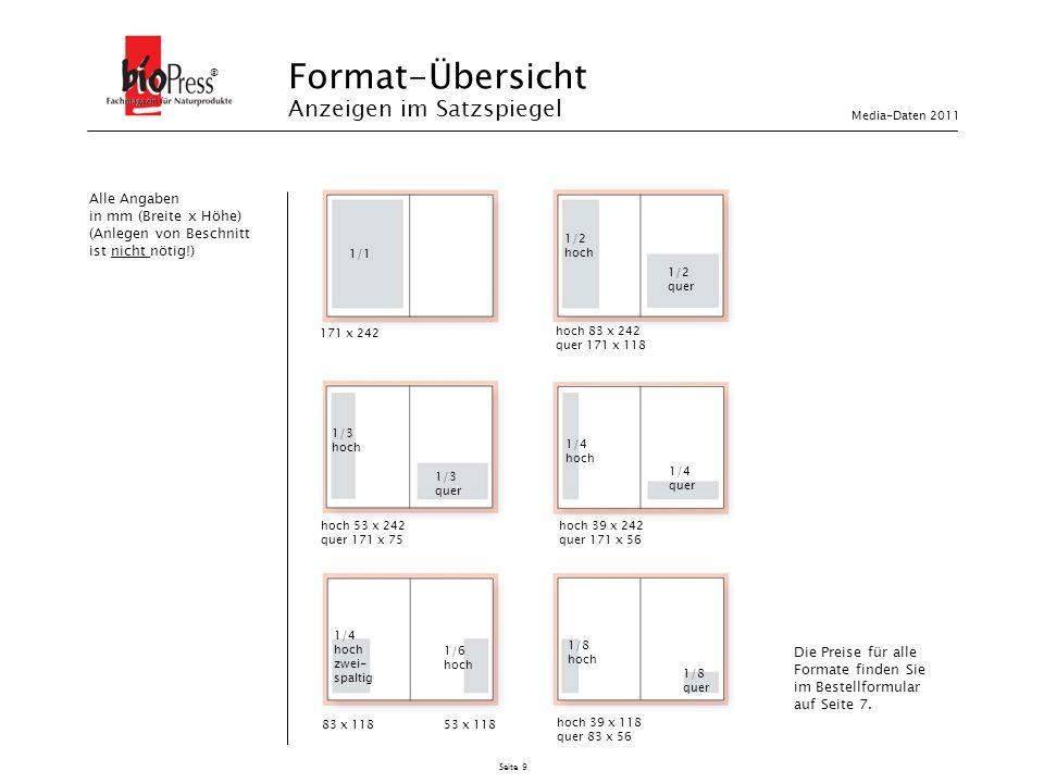 Format-Übersicht Anzeigen im Satzspiegel