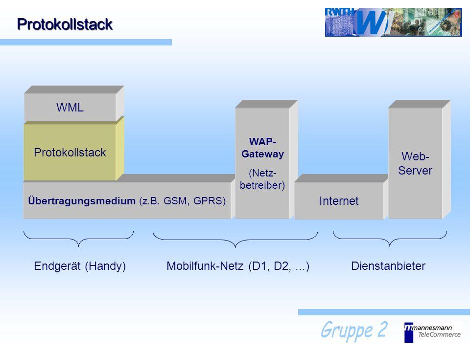 Übertragungsmedium (z.B. GSM, GPRS)