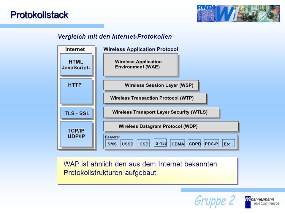 Protokollstack Vergleich mit den Internet-Protokollen.