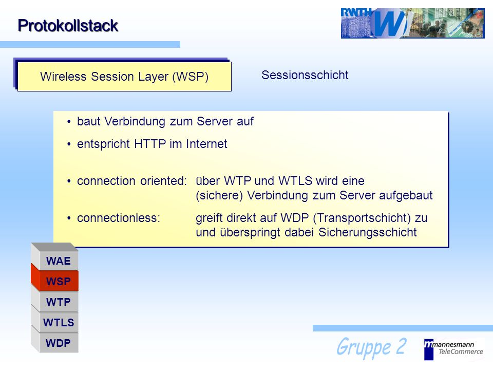 Wireless Session Layer (WSP)