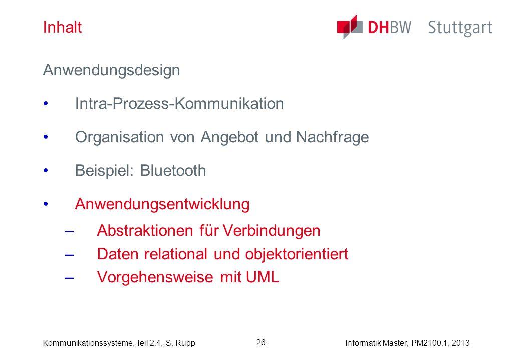 Inhalt Anwendungsdesign. Intra-Prozess-Kommunikation. Organisation von Angebot und Nachfrage. Beispiel: Bluetooth.