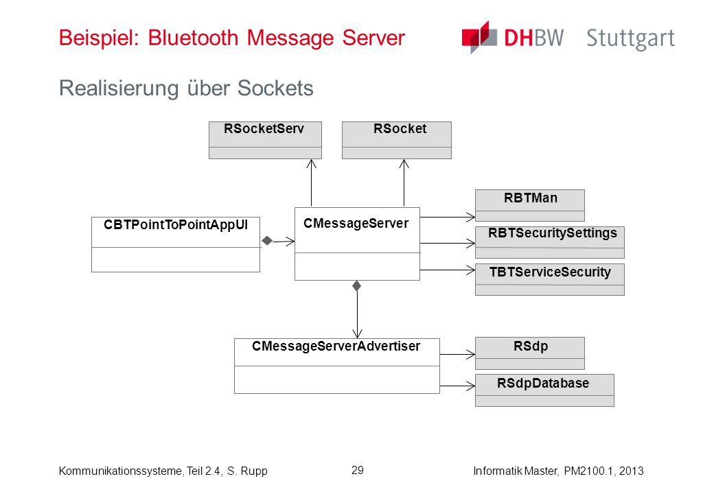 Beispiel: Bluetooth Message Server