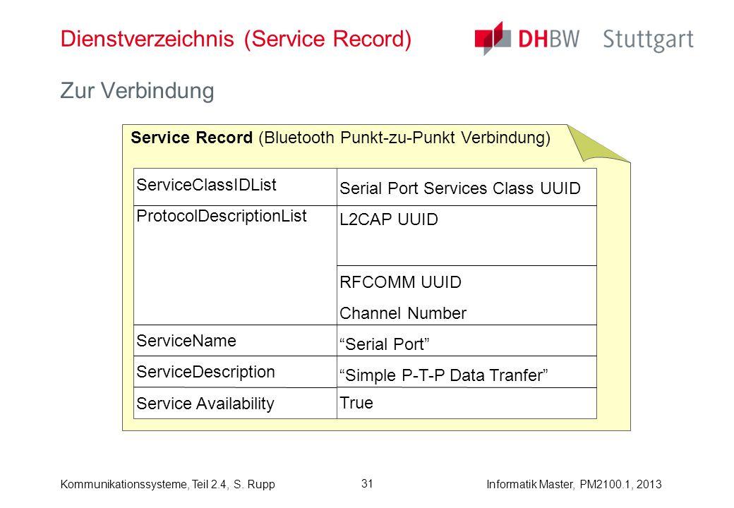 Dienstverzeichnis (Service Record)