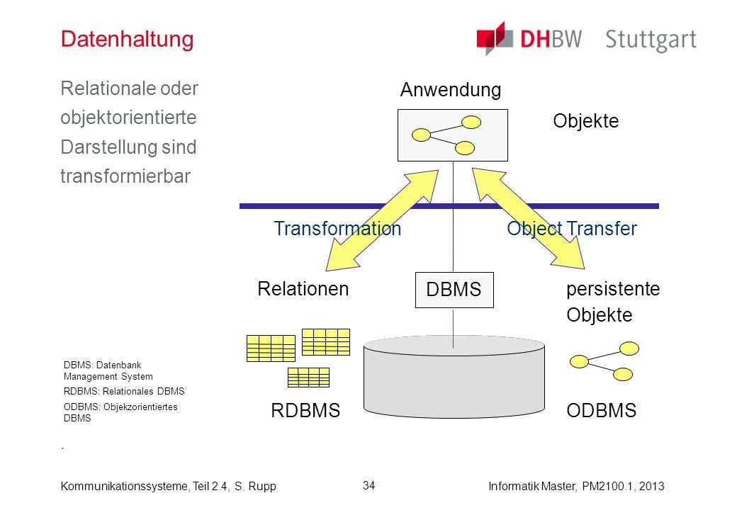Datenhaltung Relationale oder objektorientierte Darstellung sind