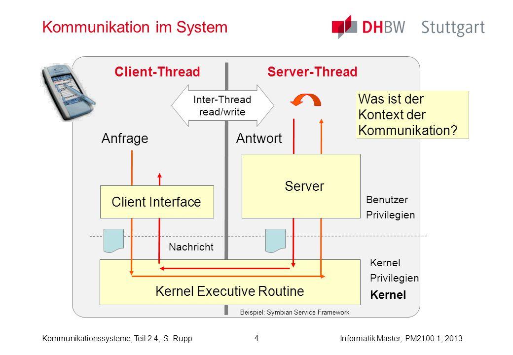 Kommunikation im System
