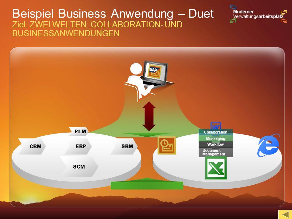 Beispiel Business Anwendung – Duet Ziel: ZWEI WELTEN: COLLABORATION- UND BUSINESSANWENDUNGEN