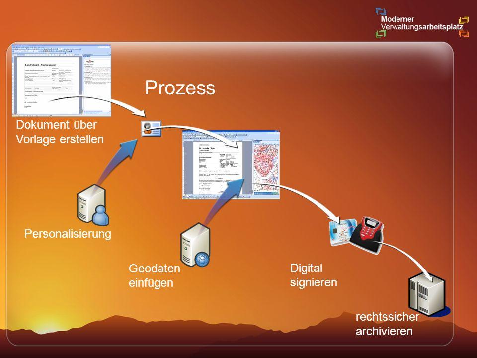 Prozess Dokument über Vorlage erstellen Personalisierung