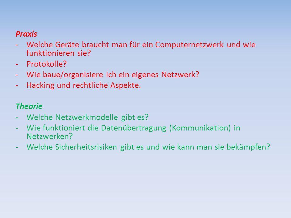 Praxis Welche Geräte braucht man für ein Computernetzwerk und wie funktionieren sie Protokolle Wie baue/organisiere ich ein eigenes Netzwerk