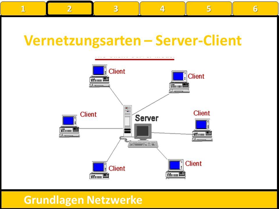 Vernetzungsarten – Server-Client