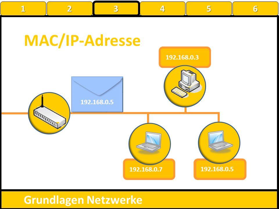 MAC/IP-Adresse Grundlagen Netzwerke 1 2 3 4 5 6 192.168.0.3